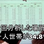 藤井薫の経営講義 商圏分析編